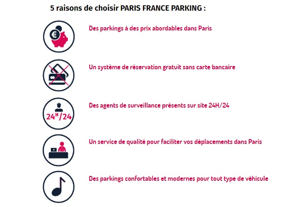 parking public pas cher Paris